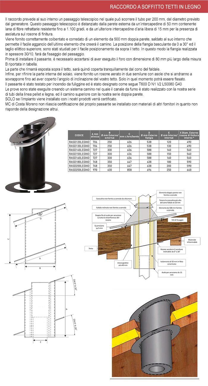 diametro 120 tubi e accessori scarico fumi per stufe a